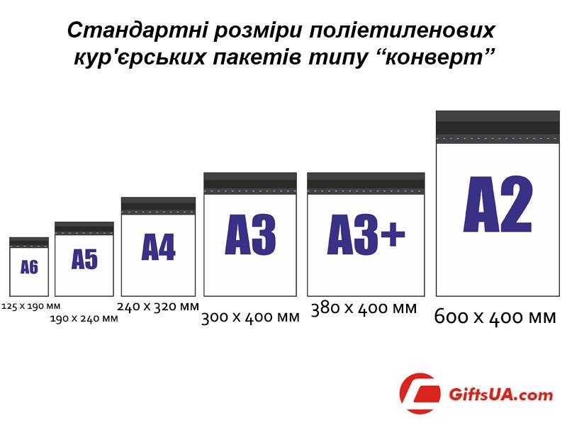 Кур'єрські пакети типу конверт стандартні розміри